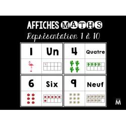 Affiches ou jeu : les chiffres 1 à 10