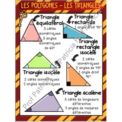 Affiches de mathématique - 3e cycle - Harry Potter
