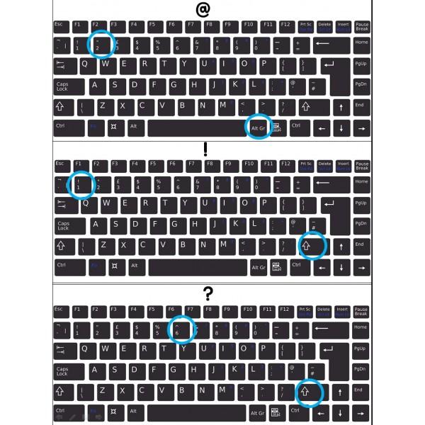 Aide-mémoire clavier