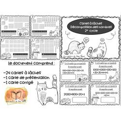 Cartes à tâches décomposition 2e cycle