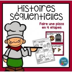 Faire une pizza (histoire séquentielle)