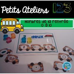 Ateliers de numératie 123 (Rentrée scolaire)