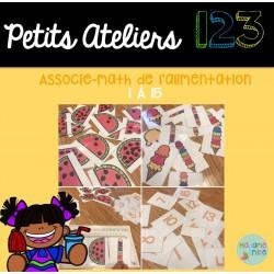 Alimentation (Atelier 123)