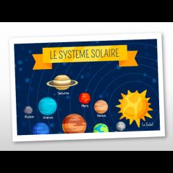 Dossier sur les planètes du système solaire