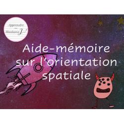 Aide-mémoire sur l'orientation spatiale