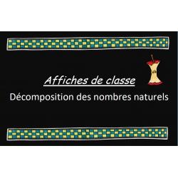 Affiches de classe