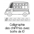 calligraphie de chiffres