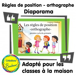 Diaporama - Règles de position - Orthographe