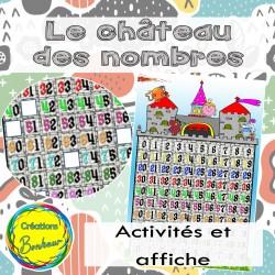 Château des nombres – Affiche et exercices