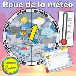 Roue de la météo - journal & thermomètre