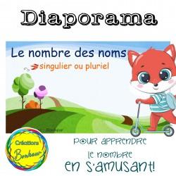 Diaporama - Le nombre
