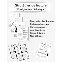 Stratégie de lecture : enseignement réciproque