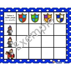 Tableau à double entrée- Les chevaliers