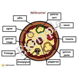 Construis ta pizza