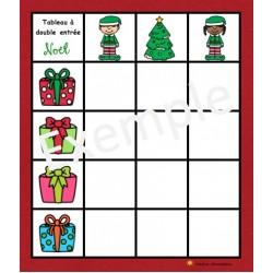 Tableau à double entrée-cadeaux de Noël