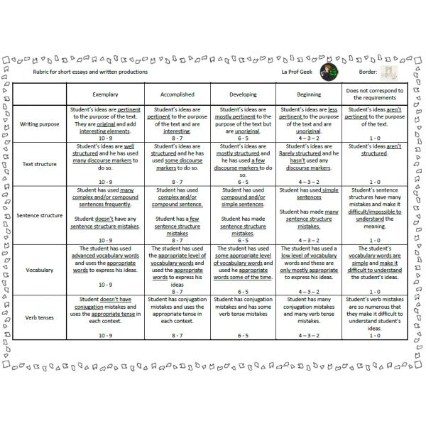 Rubrique pour dissertations (Anglais)