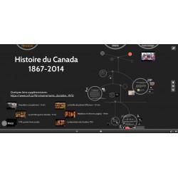 Introduction à l'histoire du Canada 1867 à 1970