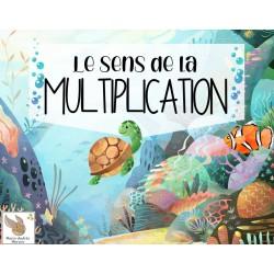 Le sens de la multiplication