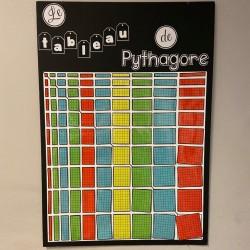 tableau de pythagore