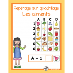 Repérage sur quadrillage (aliments)