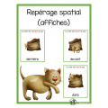 Repérage spatial (affiches)