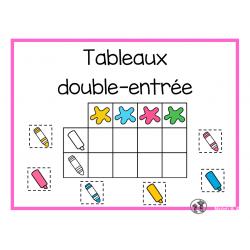 Tableaux à double-entrée (À l'école)