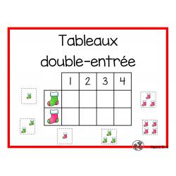 Tableaux à double-entrée (Noël)