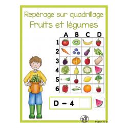 Repérage sur quadrillage (Fruits et légumes)