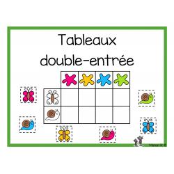 Tableaux à double-entrée (printemps)