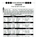 Aide-mémoire pour comprendre la conjugaison