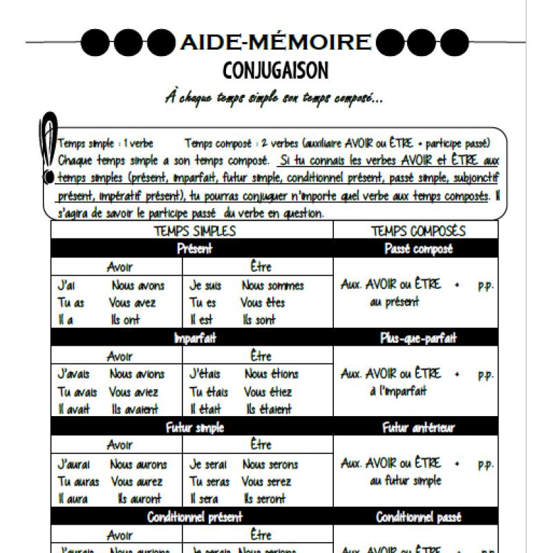 Aide Memoire Pour Comprendre La Conjugaison