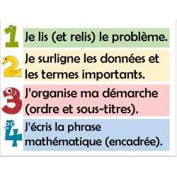 Affiche résolution de problème (simple)