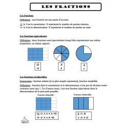 Aide-mémoire - les fractions