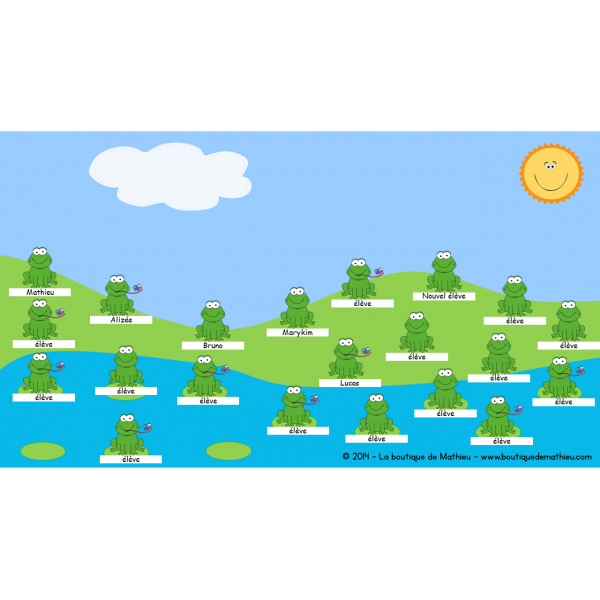 Présences des grenouilles