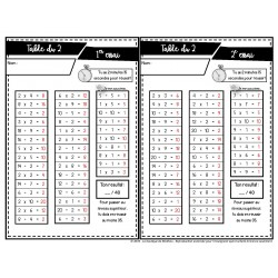 Tests – Multiplications/Divisions + CORRIGÉ