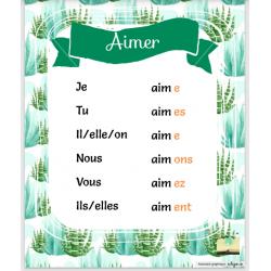 Le verbe Aimer - Étiquette et activité