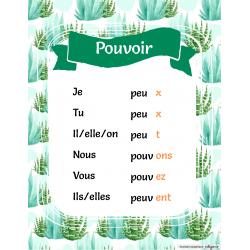 Le verbe Pouvoir - Étiquette et activité