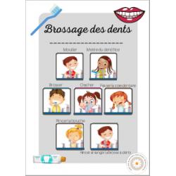 Aide mémoire brossage de dents