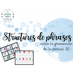 Structures de phrases