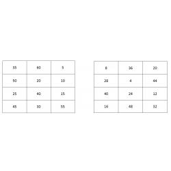 Bingo des multiplications
