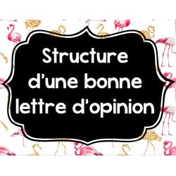 Affiches - Structure d'une lettre d'opinion