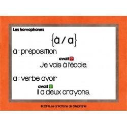 12 affiches d'homophones