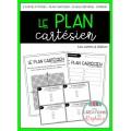 Le plan cartésien