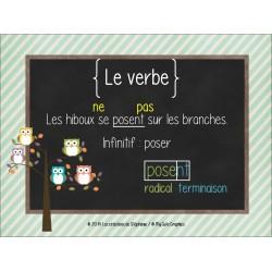 Affiches de français pour le 2e cycle