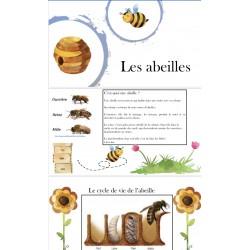 Parlons des abeilles