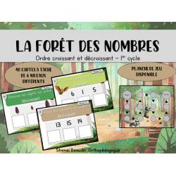 La forêt des nombres - Croissant et décroissant